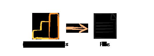 Google Analytics to File-Electrik.AI