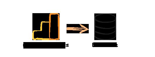 Google Analytics to Database-Electrik.AI