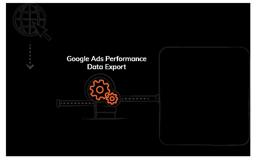 Export google ads data-ElectrikAI