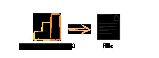 Google Analytics 360 to File-ElectrikAI