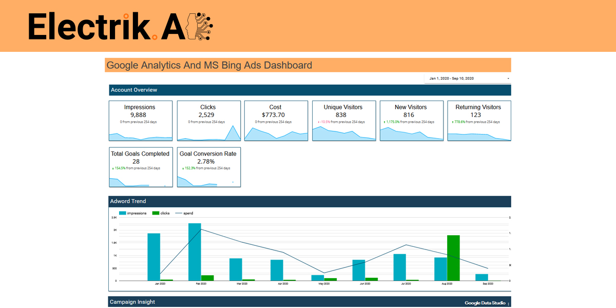 Google Analytics And MS Bing Ads Dashboard-ElectrikAI