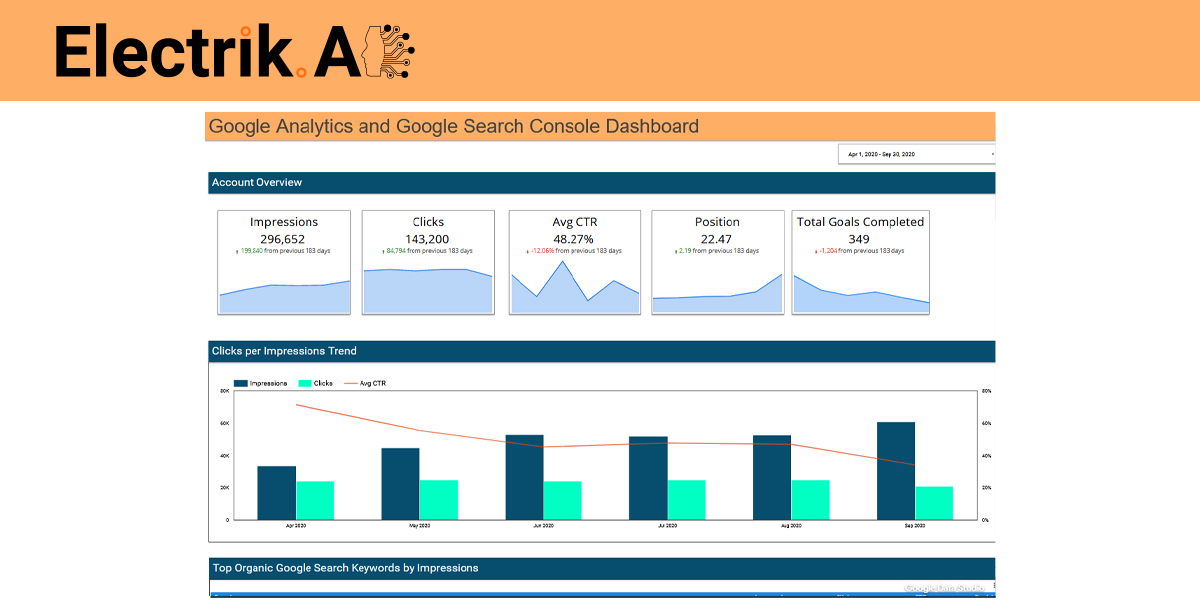 Google Analytics And Google Search Console-ElectrikAI