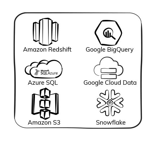 Get Raw Data from Google Analytics-ElectrikAI