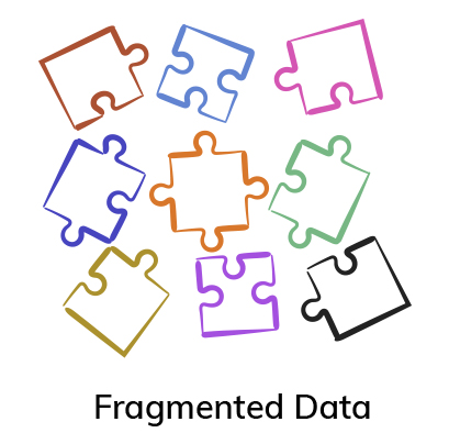 Why Export Google Analytics Raw Data - 3-ElectrikAI